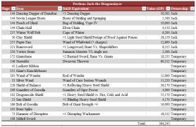 D&D Character Stats